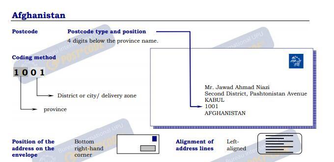 Afghanistan Postal Code Post Code Postcode Zip Code