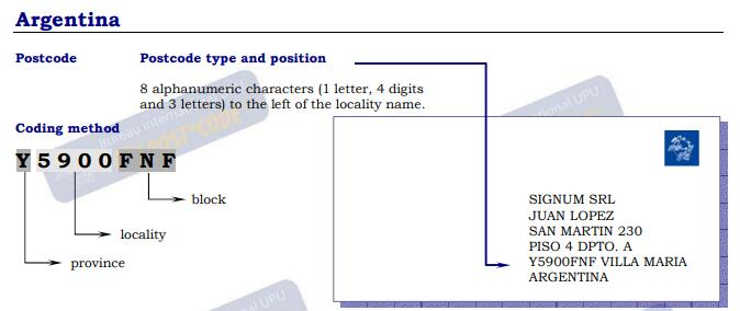 Argentina Envelope Example