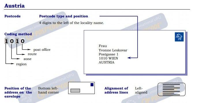 Austria Envelope Example