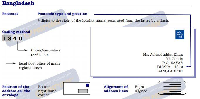 Bangladesh - Postal Code   Post Code   Postcode   ZIP Code ✉️