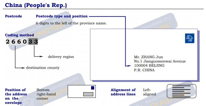 China Envelope Example