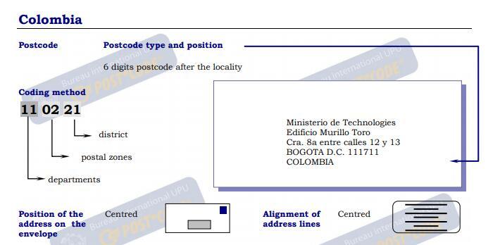 Colombia Postal Code Post Code Postcode Zip Code