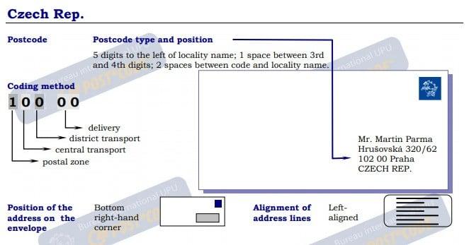 Czech Republic Envelope Example