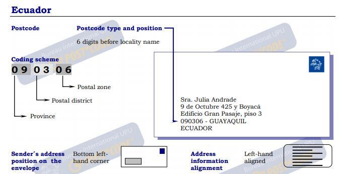 Zip code of quito ecuador