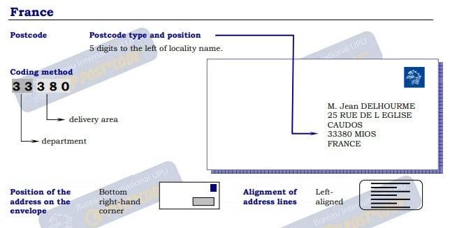 France - Postal Code | Post Code | Postcode | ZIP Code ✉️