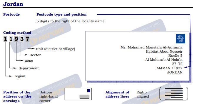 Postal code of madina munawara