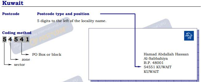 Kuwait - Postal Code | Post Code | Postcode | ZIP Code ✉️