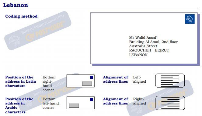 Bank Audi Lebanon Postal Code