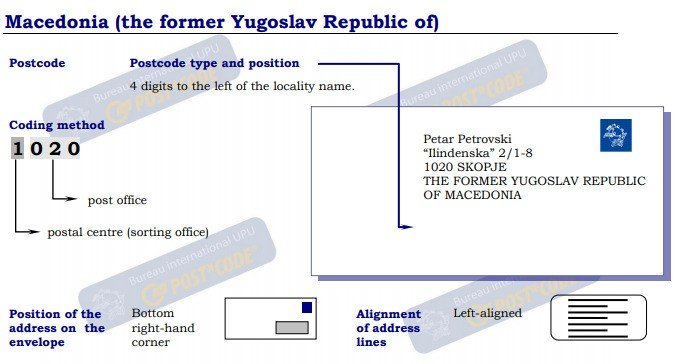 Macedonia Envelope Example