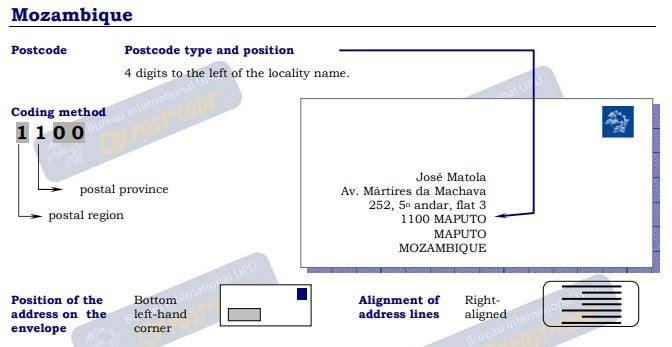 Mozambique - Postal Code   Post Code   Postcode   ZIP Code ✉️