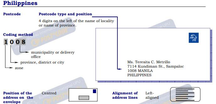 Area code of lucena city