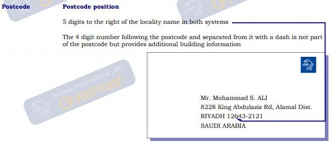 Saudi Arabia Postal Code Post Code Postcode Zip Code
