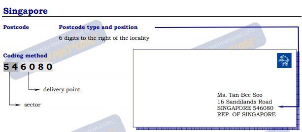 Singapore Envelope Example