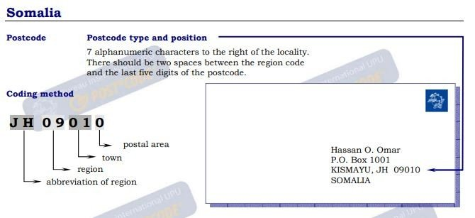 Somalia - Postal Code | Post Code | Postcode | ZIP Code ✉️