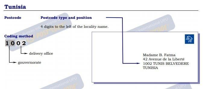 Tunisia Envelope Example