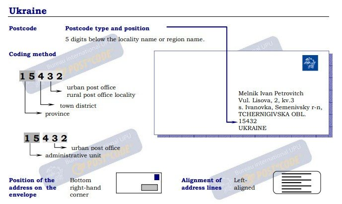 Ukraine Envelope Example